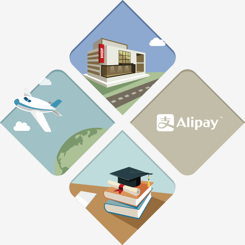 What is Alipay? - YouTube